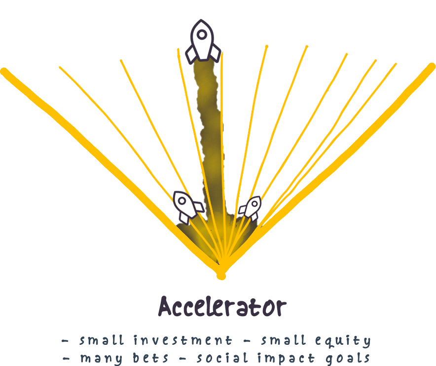 benefits of accelerator vs venture studio - lots of investments with greater social impact